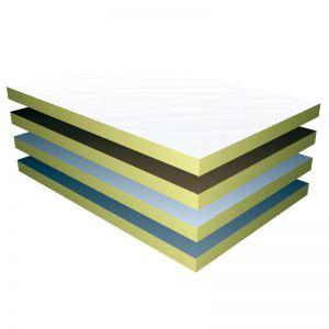Insulating PIR panels